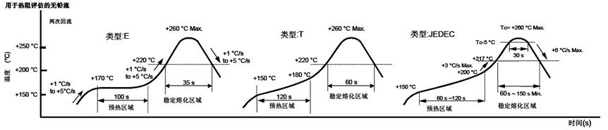hsx630g陶瓷晶振,加高石英晶体谐振器,6035贴片晶振