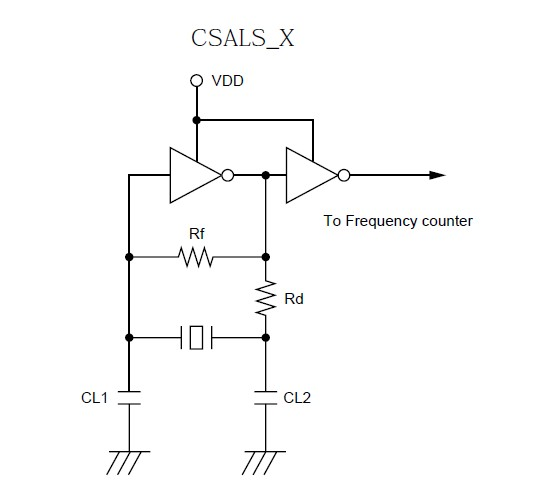 村田插件晶振    csals-x,村田晶振,陶瓷谐振器  振荡频率测量电路图